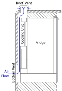 Fridge_Air_Flow