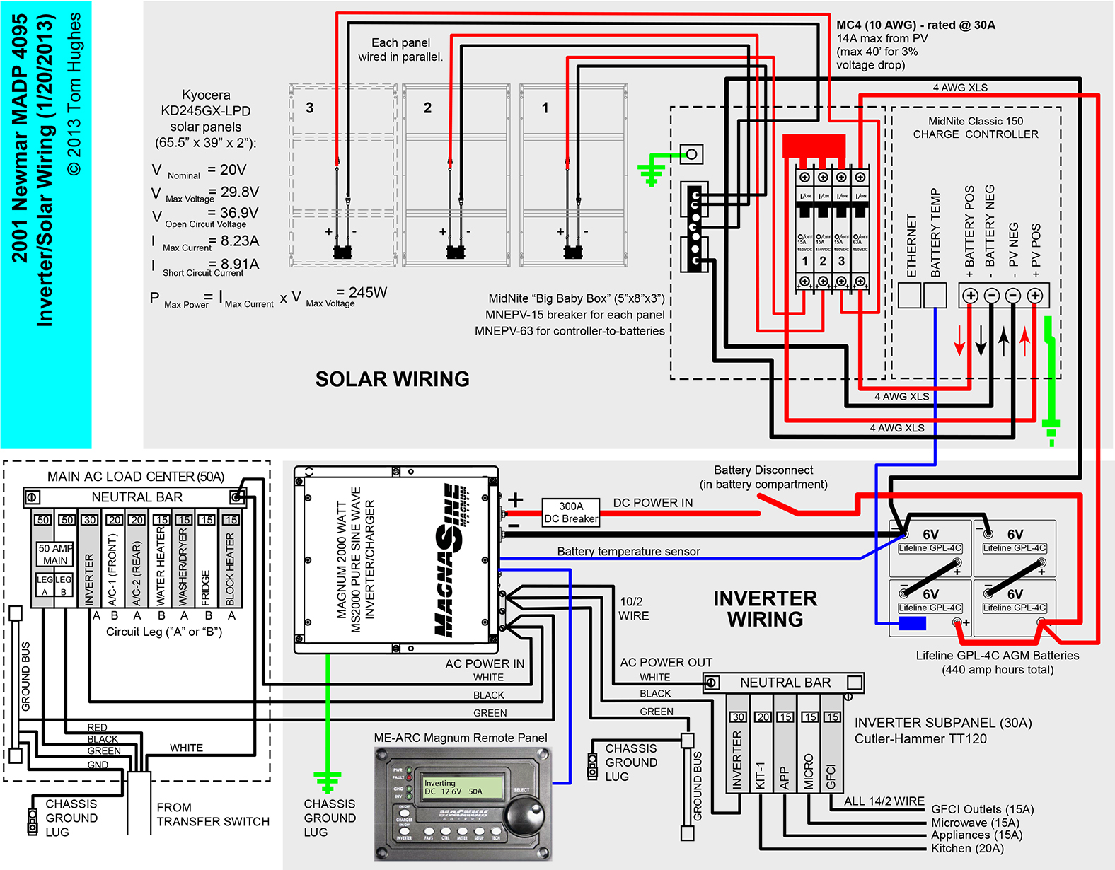 Simple Rv Dc Volt Circuit Breaker Wiring Diagram   Power System On An RV