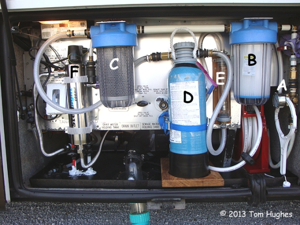 Updated RV water filtration system with UV filter