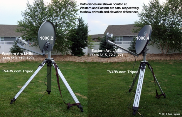 1000.2 and 1000.4 Tripod Views