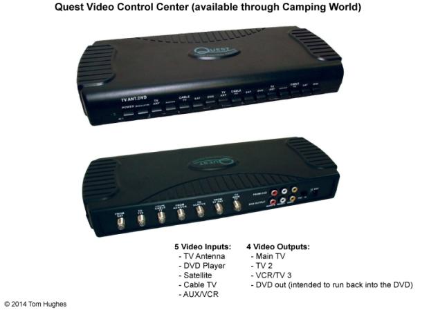 Quest Video Control Center