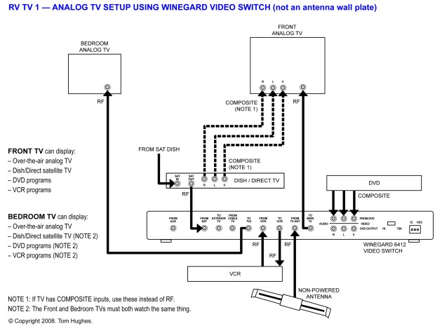 winegard rv antenna wiring diagram video switches or    bombs    rvseniormoments  video switches or    bombs    rvseniormoments