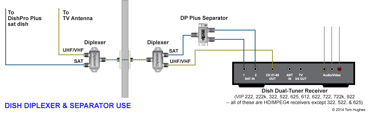 Wiring Diagram For Dish 722
