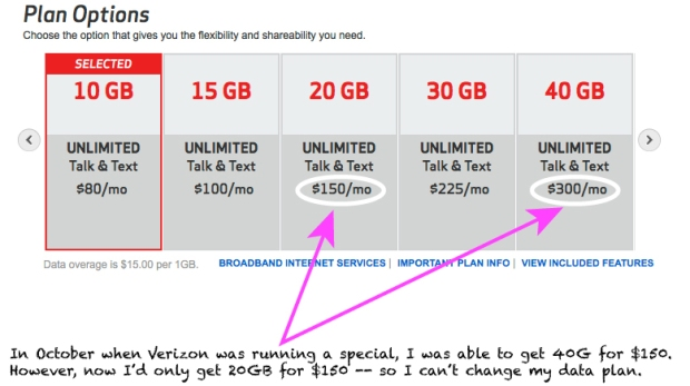"Verizon's ""sliding"" Data Plans -- The more you want, the more you'll pay"