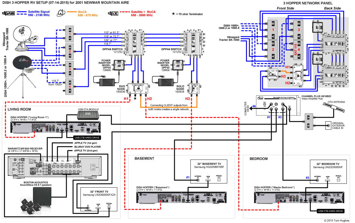 Detailed Wiring Diagram For Surround Sound System Home Systems Dish Todaysdish Completed Diagrams Tv