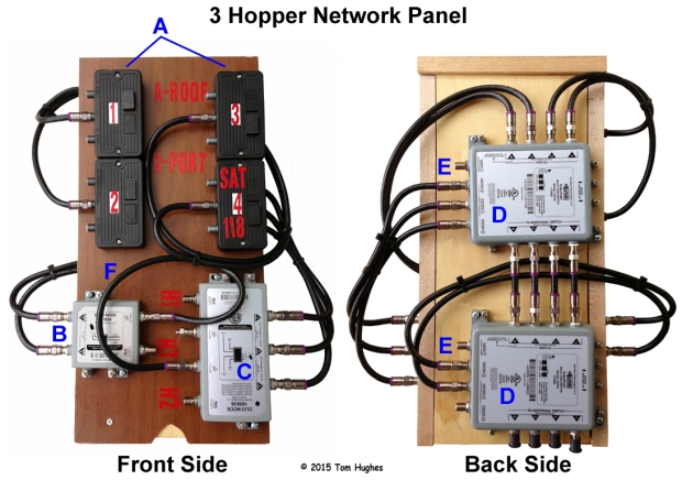3 Hopper Network Panel (click to enlarge)