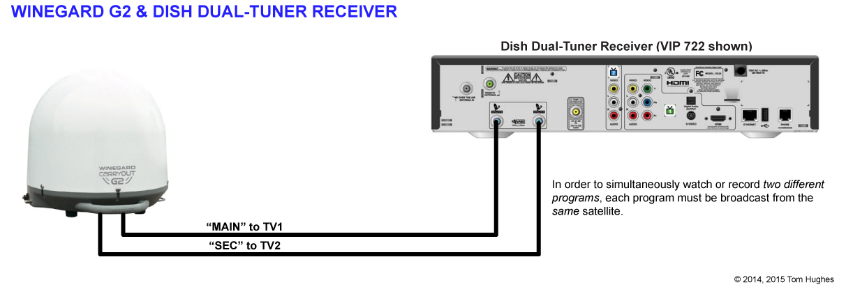 dish network wiring diagram on dish images. wiring diagram schematics, Wiring diagram