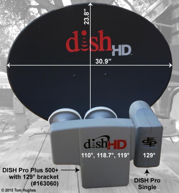 DISH Pro Plus 1000+
