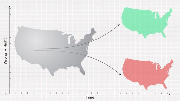 Quantum Political Scientists Hypothesize Country Headed In Both Right And Wrong Directions Simultaneously