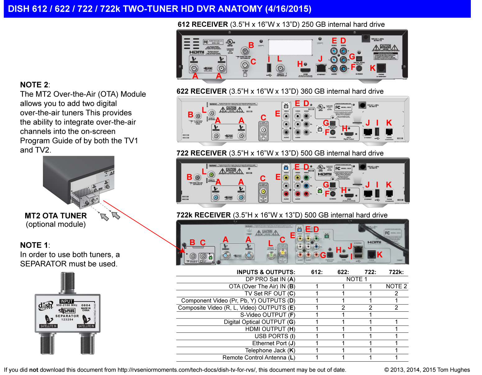 Dish Tv For Rvs Rvseniormoments Rv Cable Wiring Diagram Hopper Joey Super