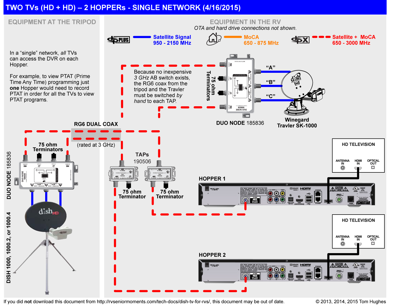 210_dish_twotvs_two_hoppers_single_network_hdhd720dpi directv whole home dvr (multi room viewing mrv) faq readingrat net dish network 322 wiring diagram at edmiracle.co