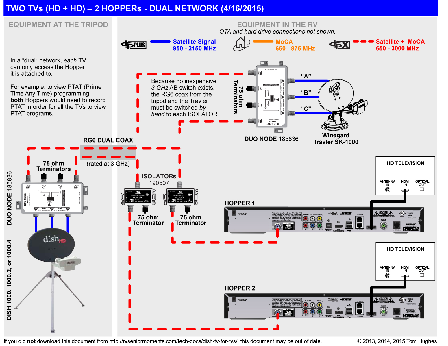 211_dish_twotvs_two_hoppers_dual_network_hdhd720dpi dish tv for rvs rvseniormoments dish network dual receiver wiring diagram at readyjetset.co
