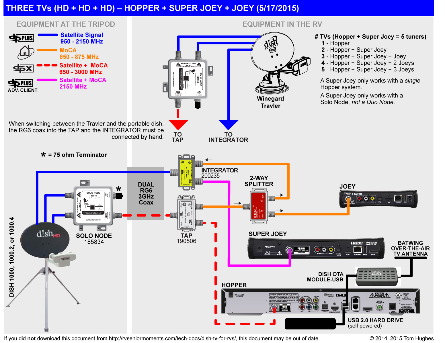Dishhd Wiring Schematic Diagrams Network Dish Hopper 3 Diagram Cooling U2022 Mifinder Co Hdchina Asia