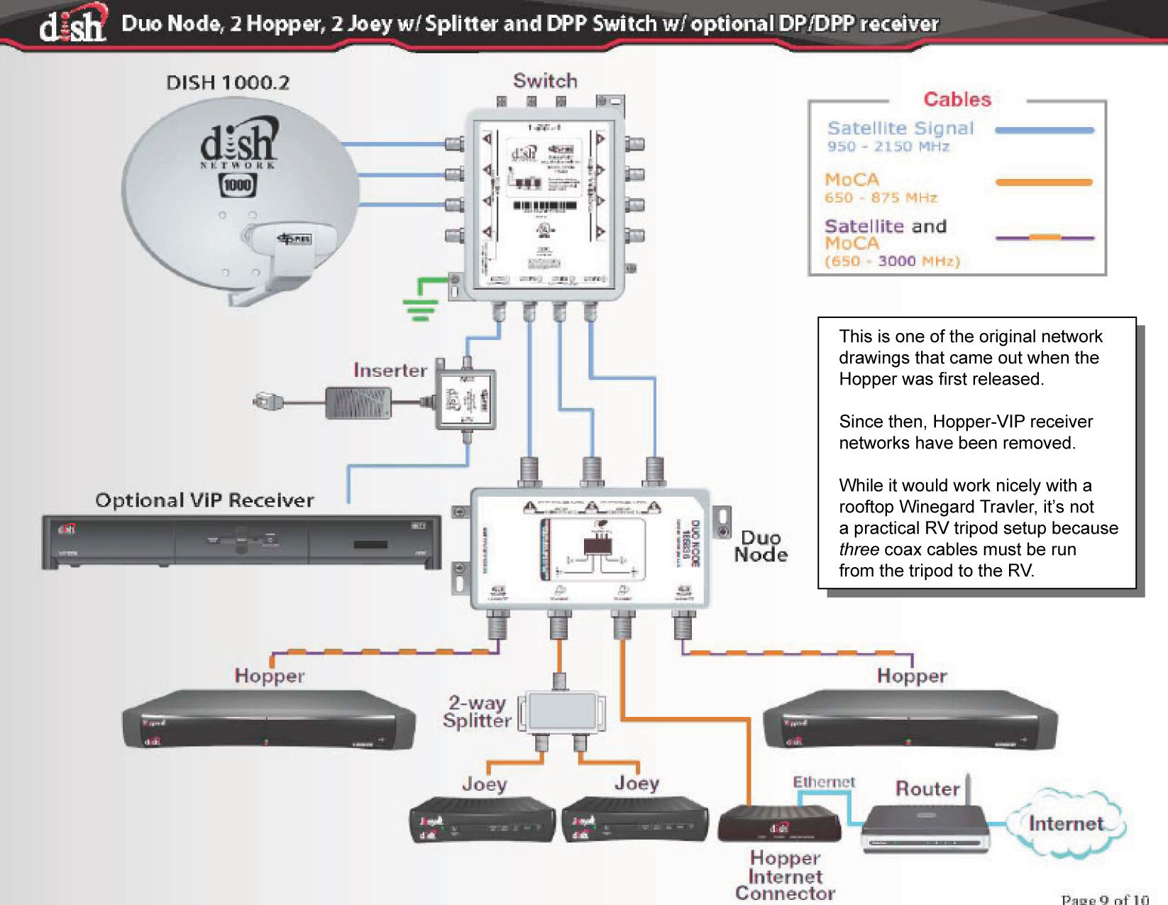 Sunset Trail Rv Satellite Wiring Diagram