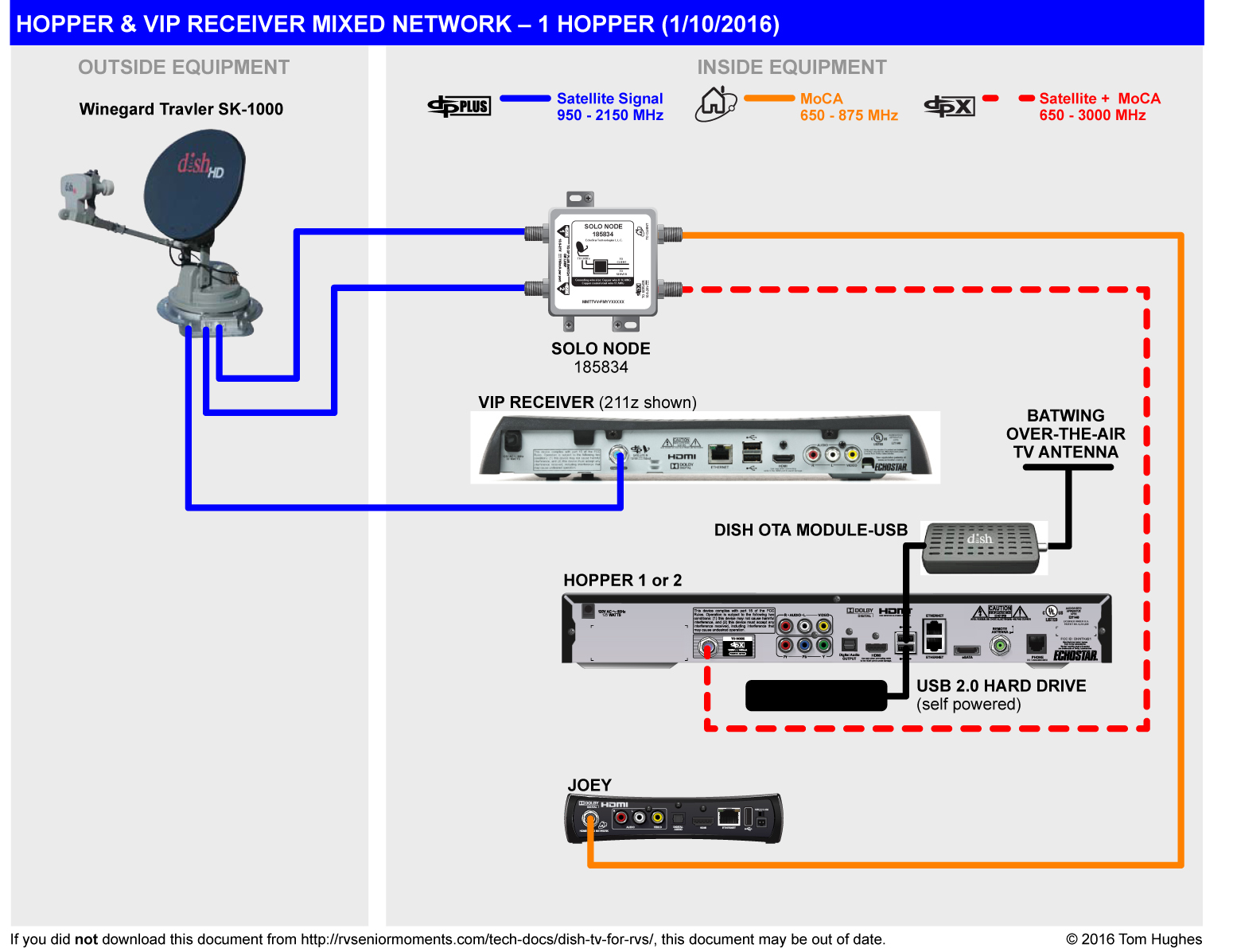 DISH TV RV Network Diagrams - Page 11 - iRV2 Forums | Wiring Schematic Of Dish |  | iRV2 Forums