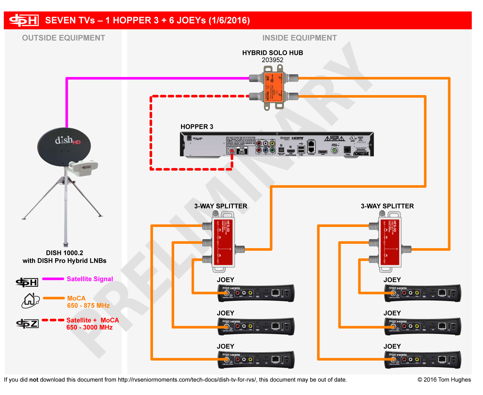 Dish Receiver Wiring Diagram also 1157270 Dish Vip222k Check My Planned Install Please additionally Receivers Vip 722 Hddvr besides Dish work Switches furthermore Directv Basic Wiring Diagram Get Free Image About. on dish network receiver installation diagrams