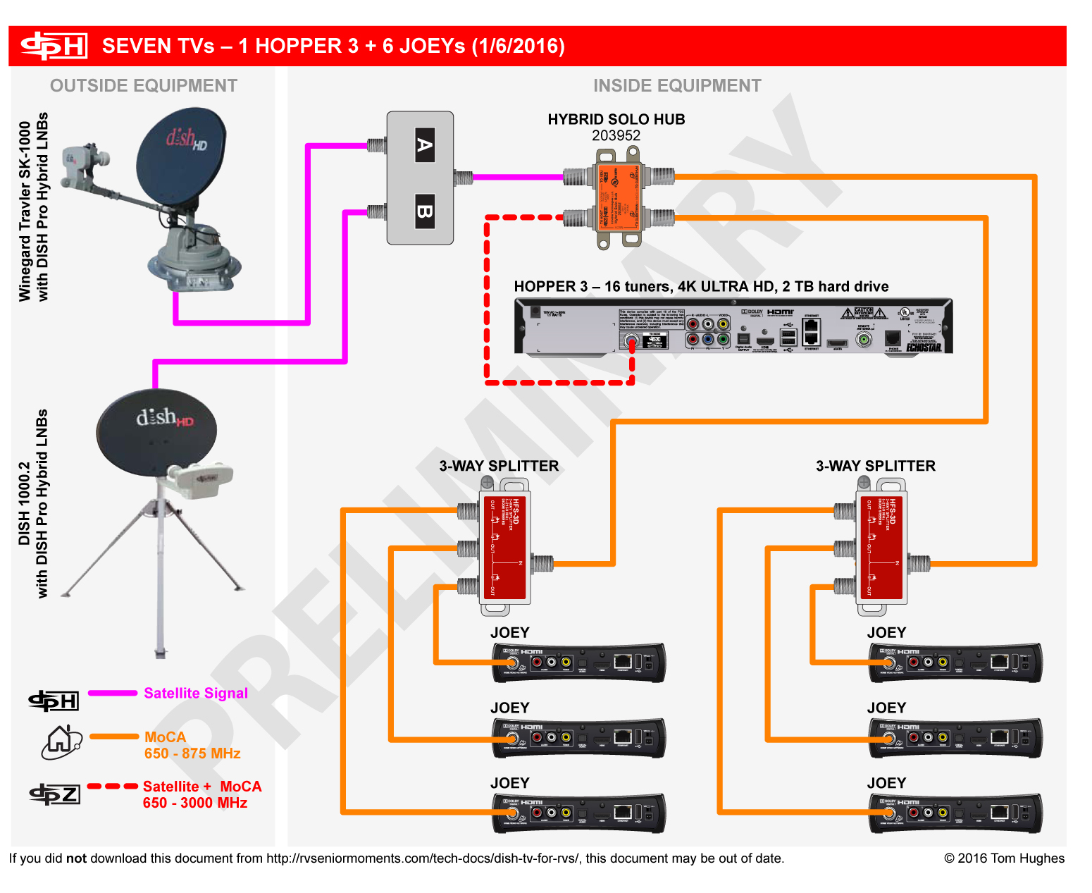new dish hopper 3 announced satellite tv and radio on the road tv antenna wiring diagram dph_seventvs_1hopper_7joeys jpg
