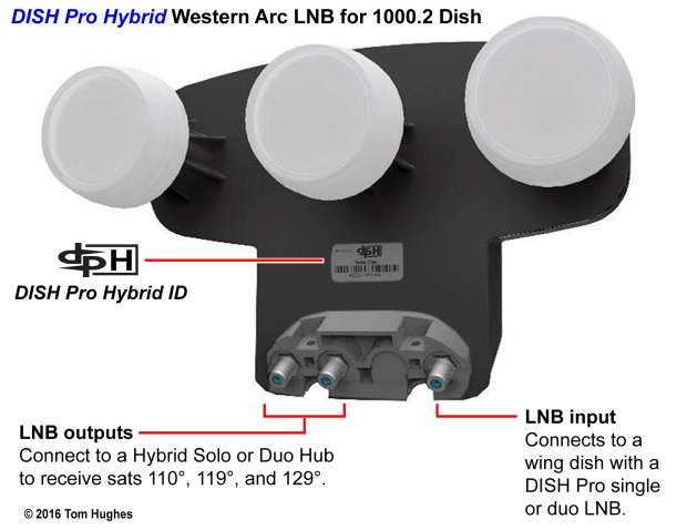 dish pro hybrid winegard travler upgrade  no longer