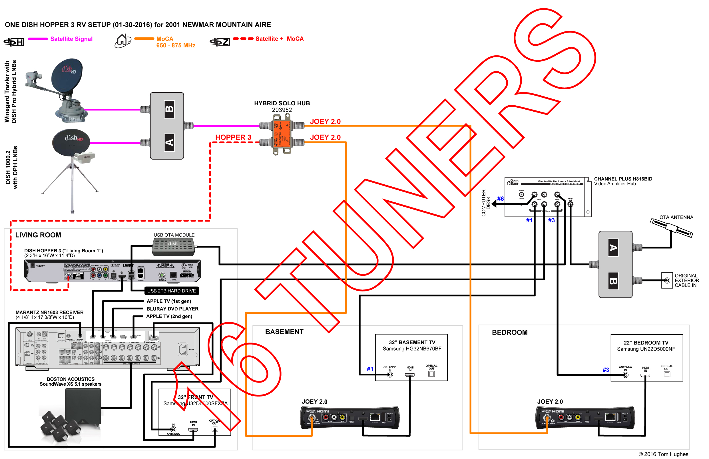 Wiring Diagram  33 Hopper 3 Wiring Diagram