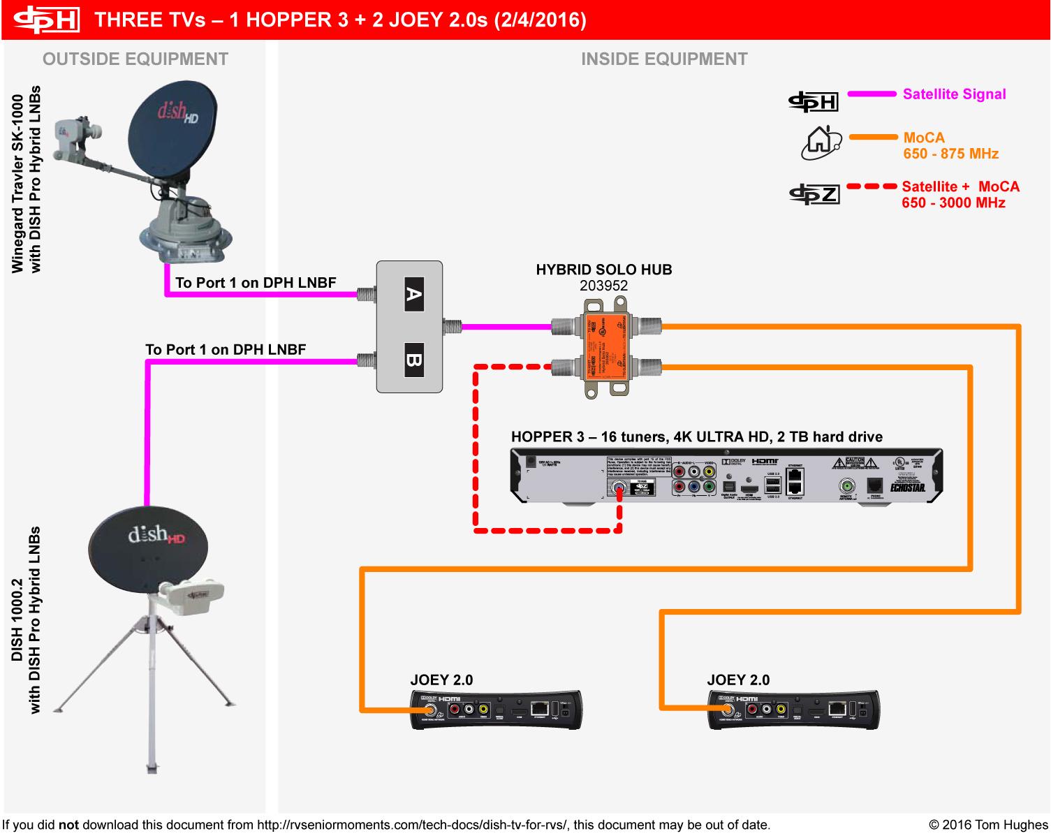 Wiring Diagram Dish Network 722k - Wiring Diagram