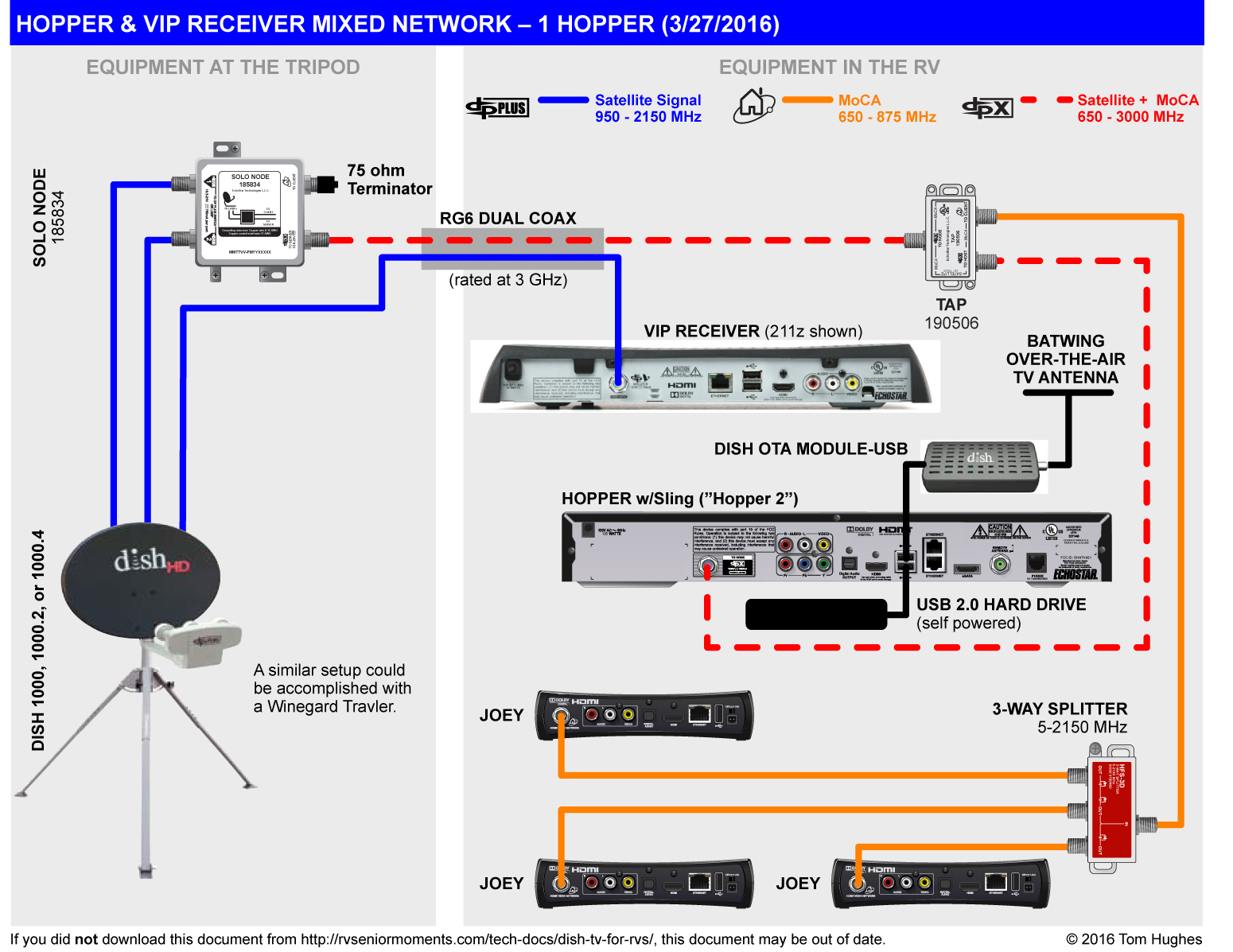 winegard satellite wiring diagram dish network 322 wiring diagram dish wiring diagrams dish network receiver wiring diagram at t wiring