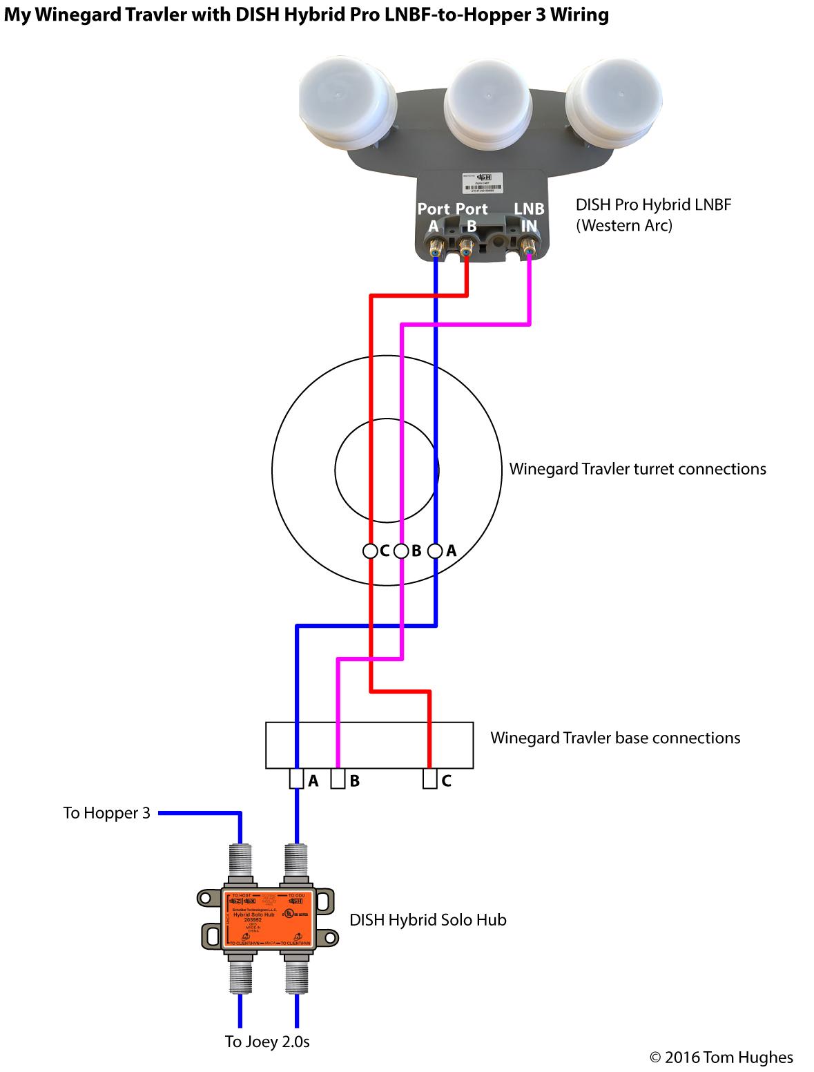 winegardtravlerhybrid to hopper3?w=620 dish pro hybrid winegard travler upgrade (no longer recommended hopper 3 wiring diagrams at nearapp.co