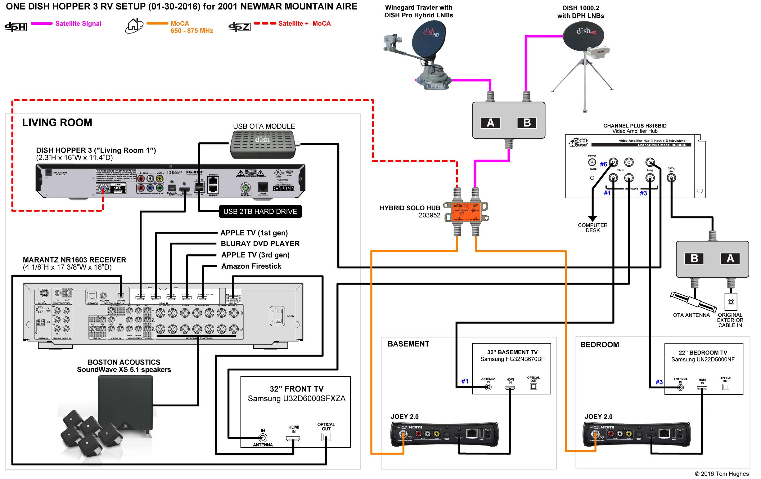 2001 madp new av setup_hopper_one_hopper3_01_30_2016_reva av system rvseniormoments samsung tv wiring diagram at readyjetset.co
