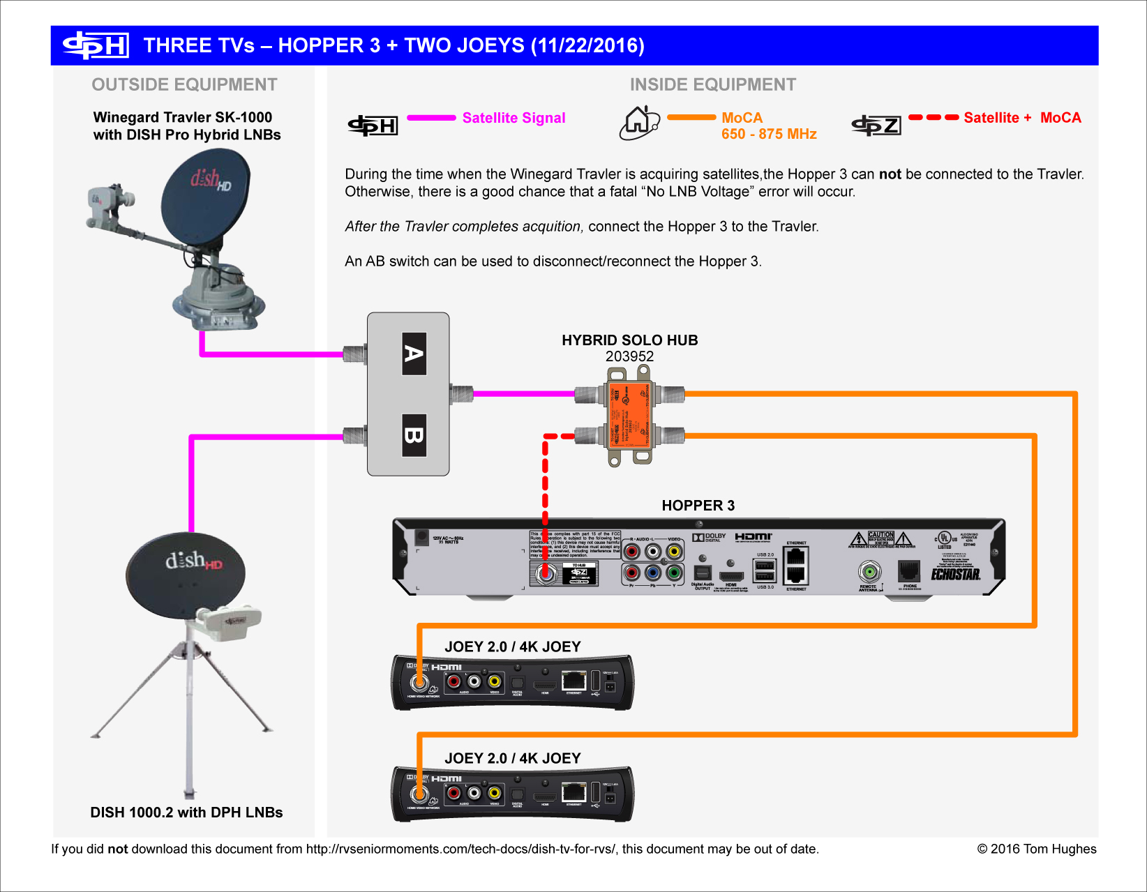 dish tv for rvs rvseniormoments  hopper 3 three tv network example