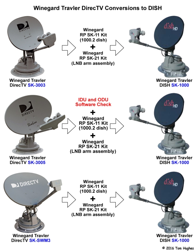 sk3005_to_sk1000_00-travler-directv-versions
