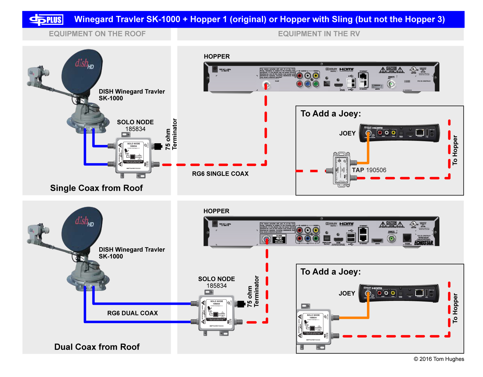 directv to dish travler conversions rvseniormoments dishtv satellite wiring-diagram dish hopper examples