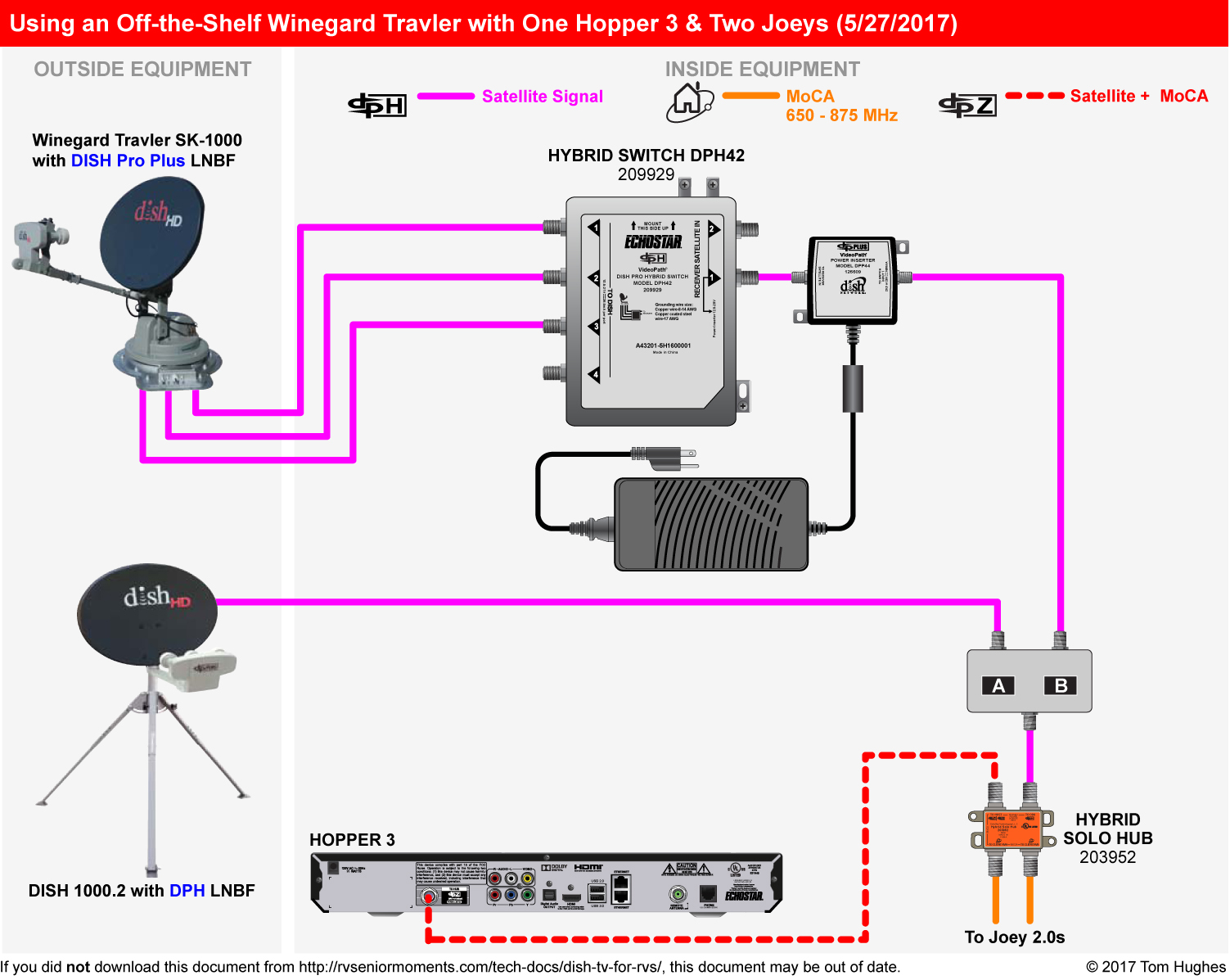 02349F Winegard Rv Satellite Wiring Diagram Inside | Wiring Resources | Winegard Rv Satellite Wiring Diagrams |  | Wiring Resources