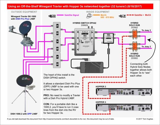 dph42_winegard-travler_two_hopper3s_32-tuners Winegard Power Inserter Schematic Usb on