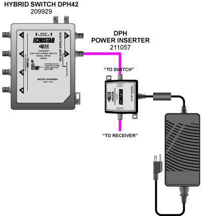 DPH42 with Power Inserter