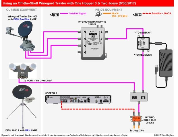 dph42_winegard-travler_one_hopper3_two_joeys-9-30-2017 Winegard Power Inserter Schematic Usb on