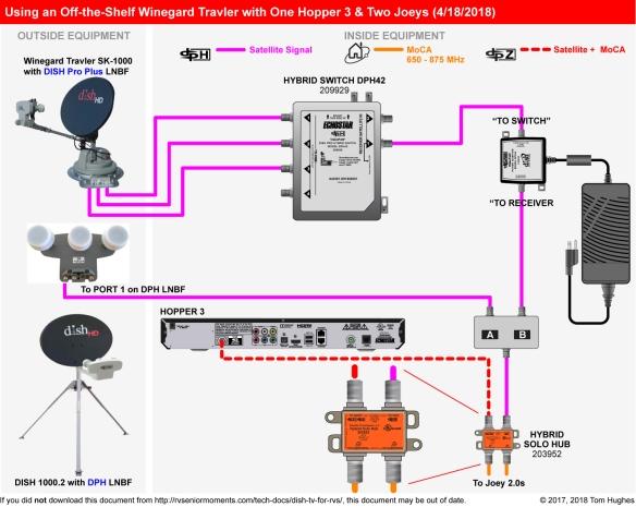 Dish Tailgater Wiring Diagram -Dsx Panel Wiring Diagram | Begeboy Wiring  Diagram Source | Whitehead Gas Valve Wiring Diagram |  | Begeboy Wiring Diagram Source