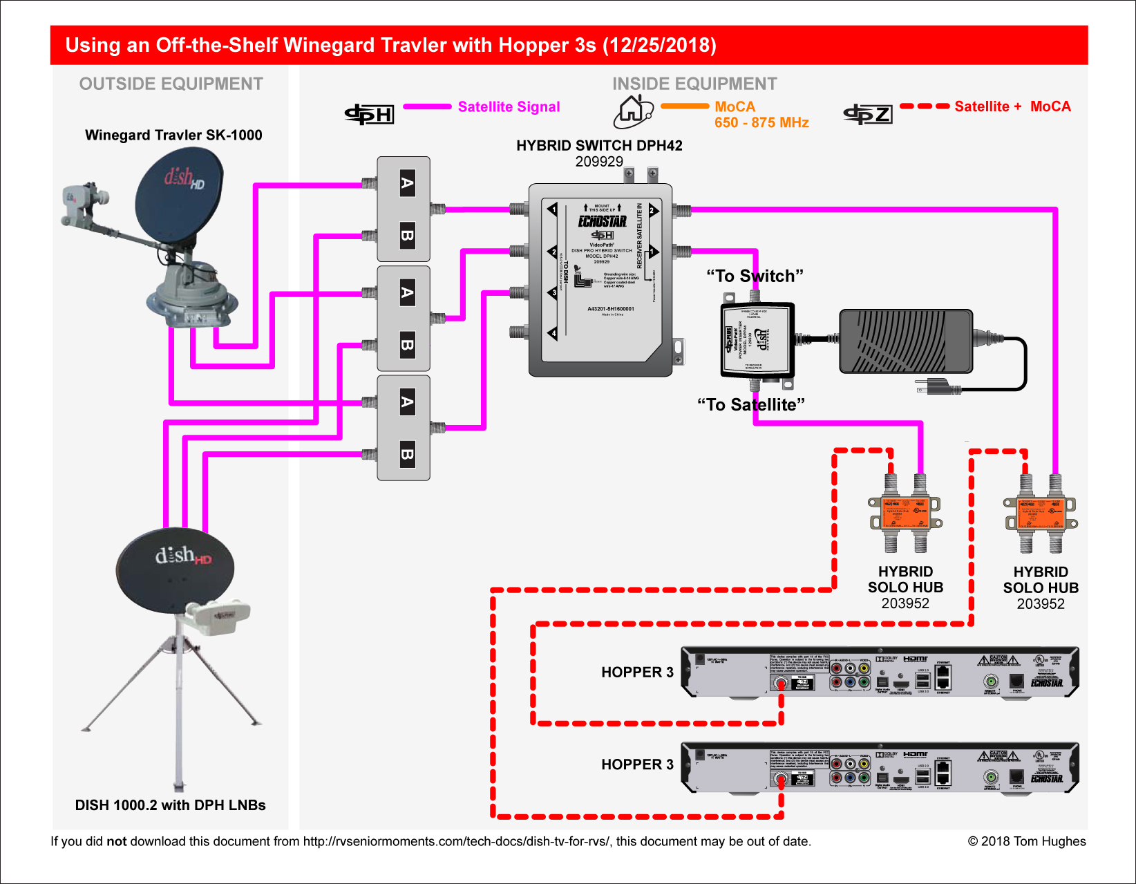 Two Hoppers Wiring Diagram - Wiring Diagram Best on