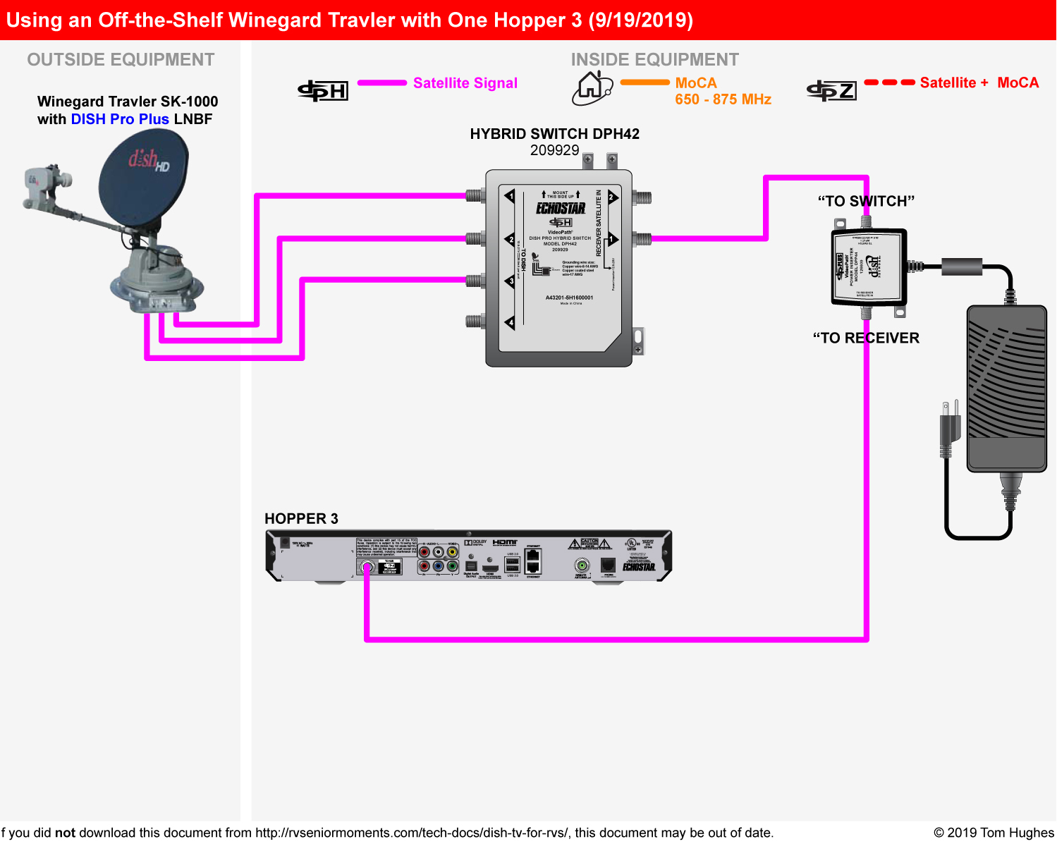 Winegard Satellite Wiring Diagram - Jlg Fuel Filter for Wiring Diagram  Schematics | Winegard Rv Satellite Wiring Diagrams |  | Wiring Diagram Schematics